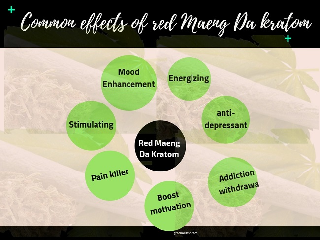 Common effects of red Maeng Da kratom_