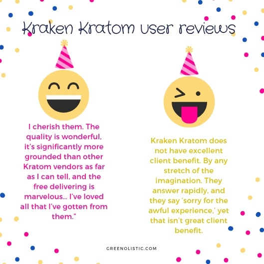 Kraken Kratom user reviews