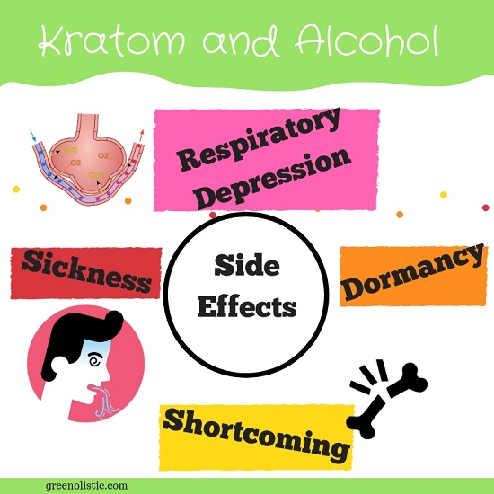 Kratom and Alcohol side effects