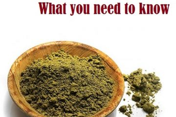 Remarkable Herbs Kratom Vendor's Review